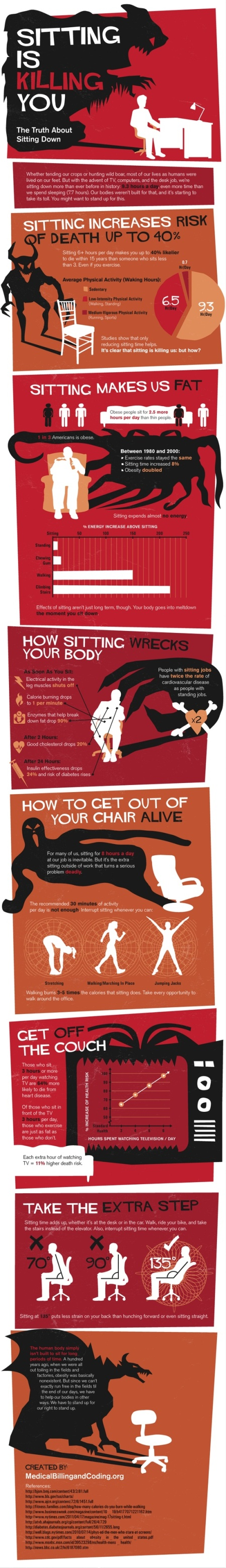 Sitting is Killing us infographic