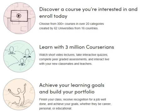 coursera - free online courses
