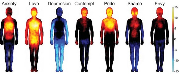 emotions and body mapping 1